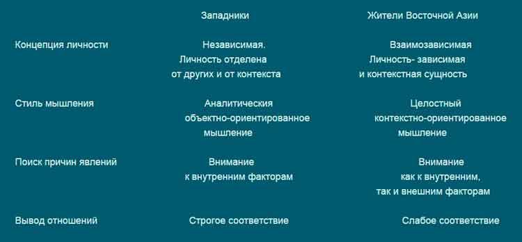 257_07_.Русский-мир